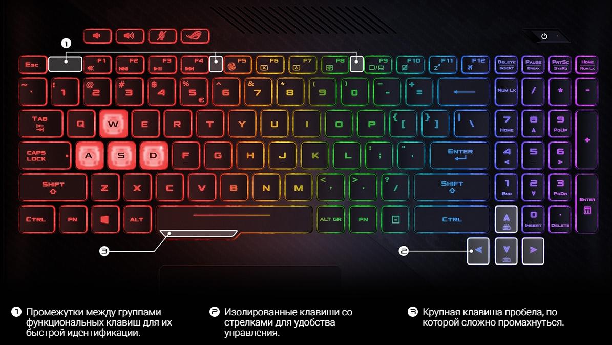 Обзор игровых ноутбуков ASUS ROG Strix GL504GS SCAR II и ASUS ROG Strix GL504GM HERO II - 23