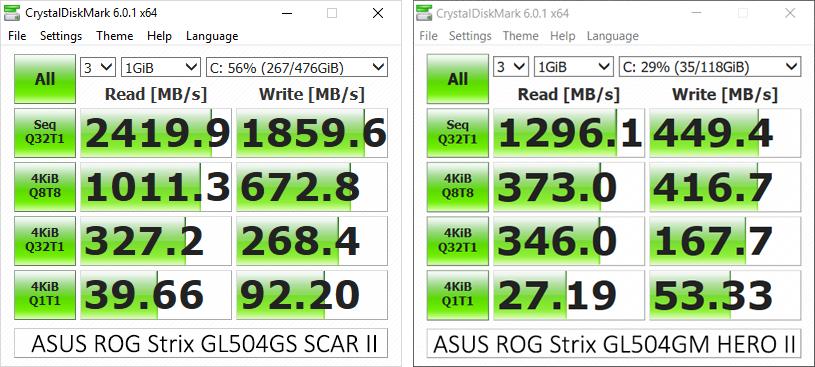 Обзор игровых ноутбуков ASUS ROG Strix GL504GS SCAR II и ASUS ROG Strix GL504GM HERO II - 62