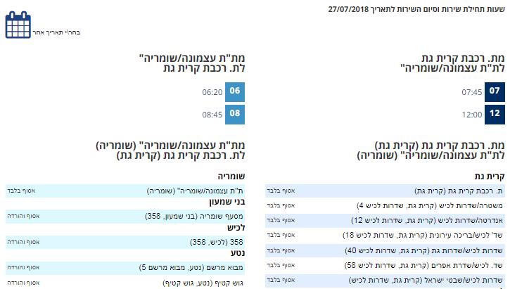 Жизнь в Израиле — некоторые моменты, связанные с IT - 9