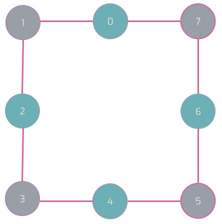 Обзор и сравнение квантовых программных платформ гейтового уровня - 2