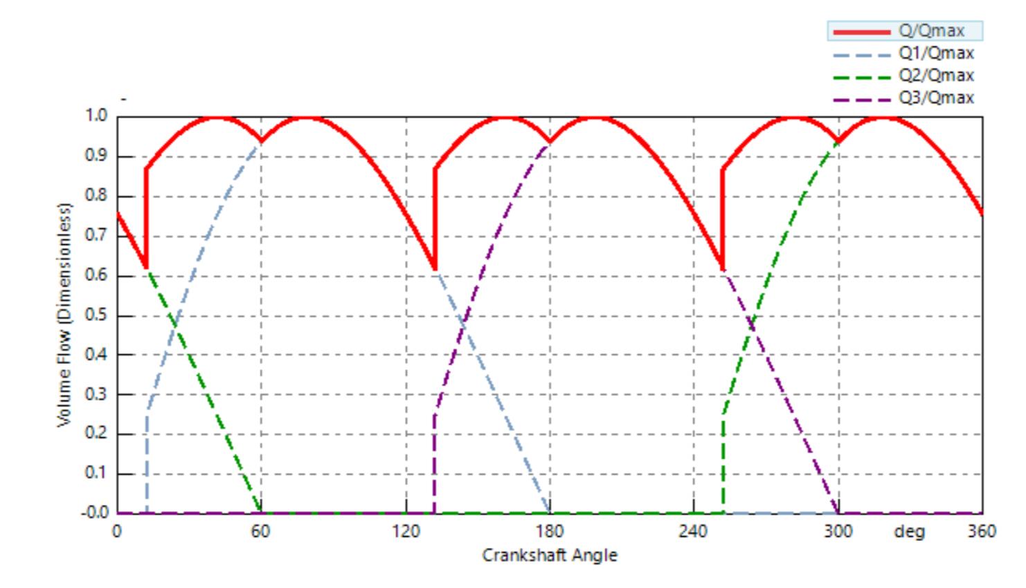 Расчёт волновых процессов в гидравлической линии методом характеристик - 44