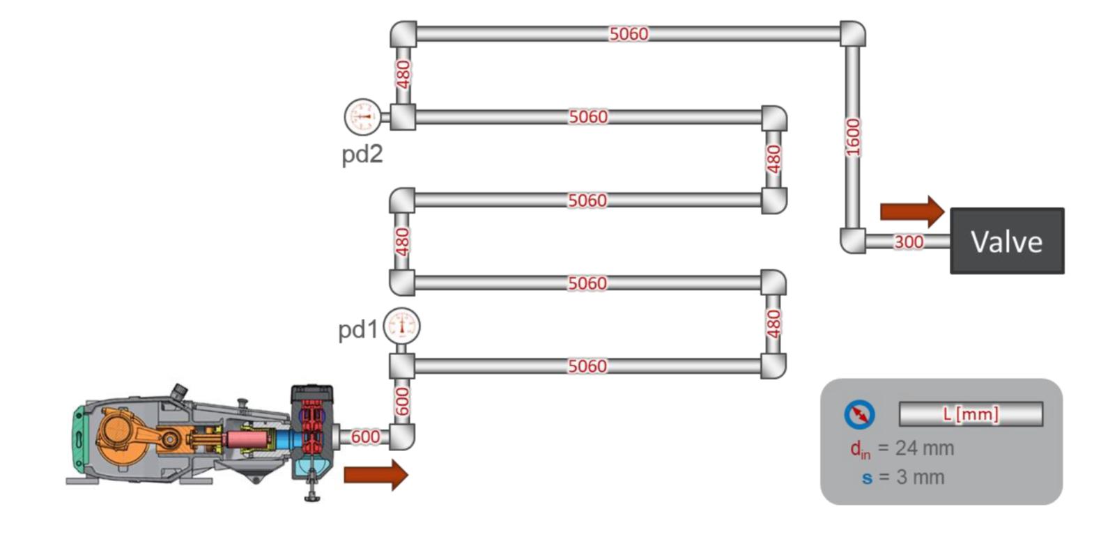 Расчёт волновых процессов в гидравлической линии методом характеристик - 45