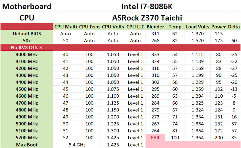 The Intel Core i7-8086K (часть 1) - 16