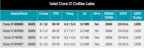 The Intel Core i7-8086K (часть 1) - 4