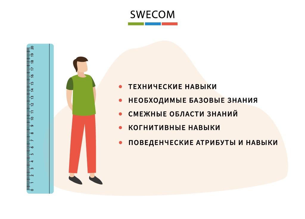 Зачем инженеру soft skills - 4