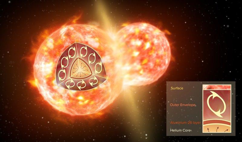Астрономы впервые точно детектировали радиоактивную молекулу в космосе