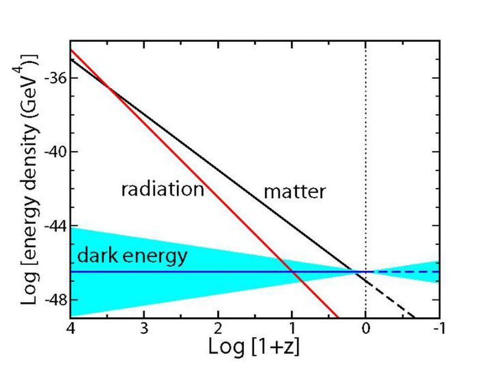 Сюрприз: постоянная Хаббла на самом деле непостоянна - 10