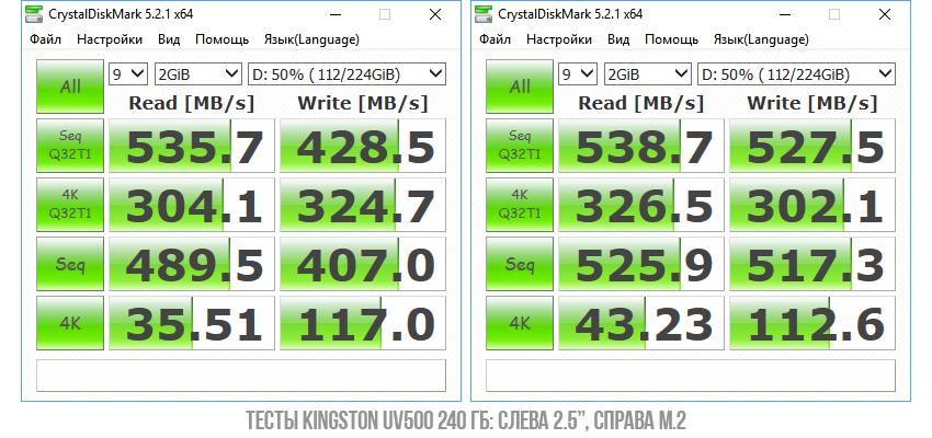 SSD Kingston UV500 — король апгрейдов - 6
