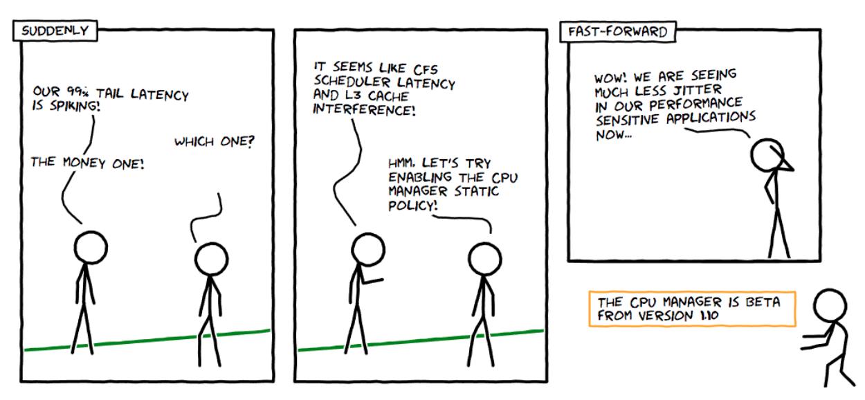 Как работает CPU Manager в Kubernetes - 1