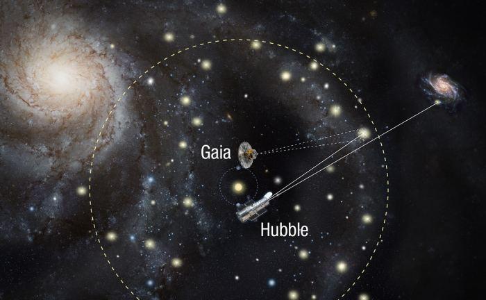 Насколько быстро расширяется Вселенная? - 1