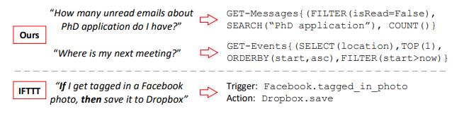 NL2API: создание естественно-языковых интерфейсов для Web API - 2