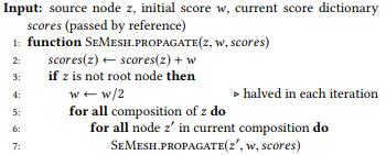 NL2API: создание естественно-языковых интерфейсов для Web API - 66