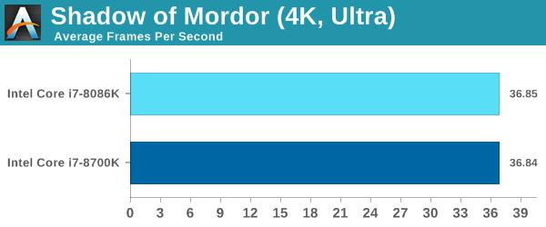 The Intel Core i7-8086K (часть 3) - 10