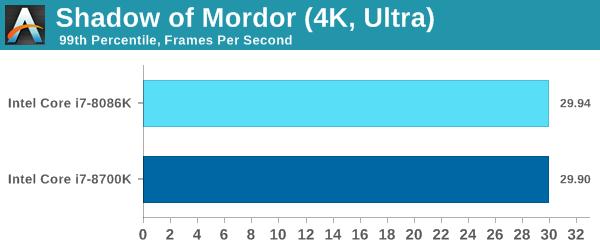 The Intel Core i7-8086K (часть 3) - 11