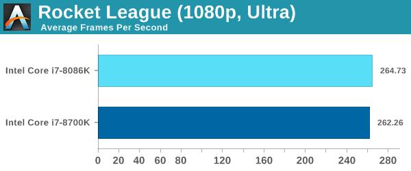 The Intel Core i7-8086K (часть 3) - 17