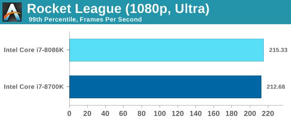 The Intel Core i7-8086K (часть 3) - 18