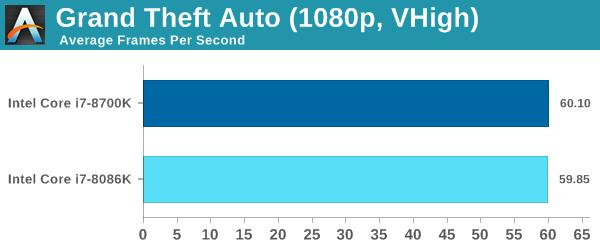 The Intel Core i7-8086K (часть 3) - 20