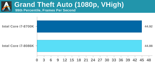The Intel Core i7-8086K (часть 3) - 21
