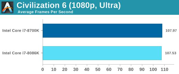 The Intel Core i7-8086K (часть 3) - 3
