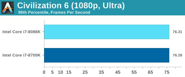 The Intel Core i7-8086K (часть 3) - 4