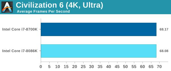 The Intel Core i7-8086K (часть 3) - 5