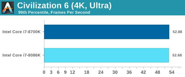 The Intel Core i7-8086K (часть 3) - 6