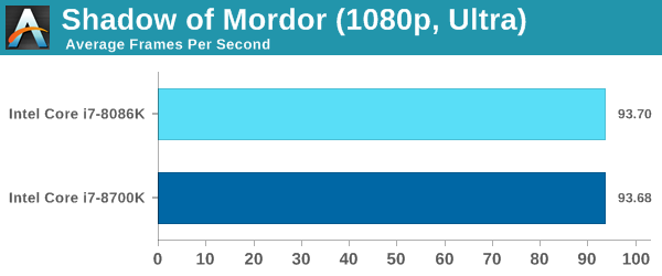 The Intel Core i7-8086K (часть 3) - 8