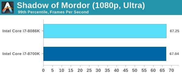 The Intel Core i7-8086K (часть 3) - 9