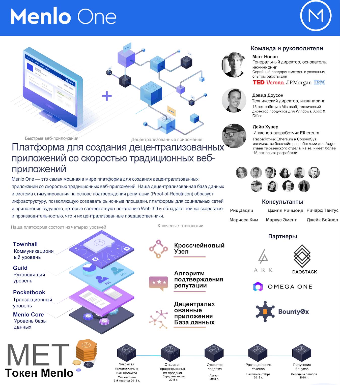 Голосование: лучшие блокчейн-проекты, август 2018 - 1
