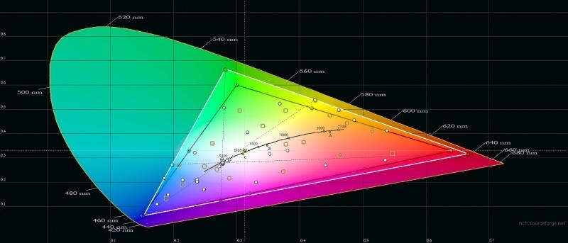 Новая статья: Обзор смартфона BQ Universe: бюджетник с декольте