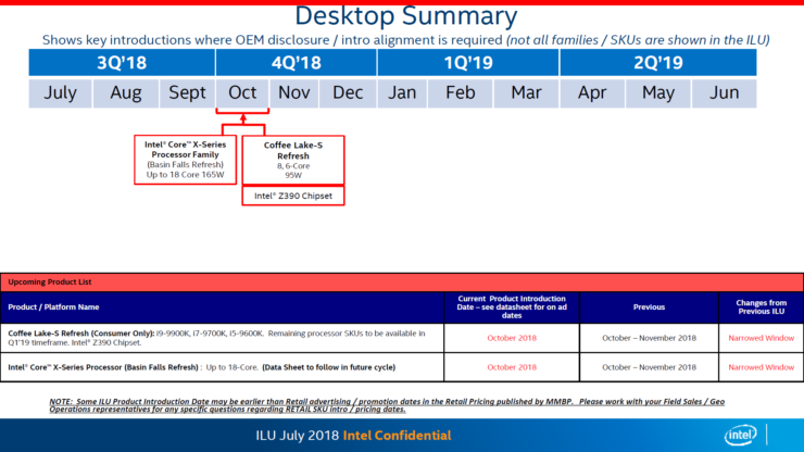 Восьмиядерные процессоры Intel Core i9-9900K и Core i7-9700K дебютируют в октябре