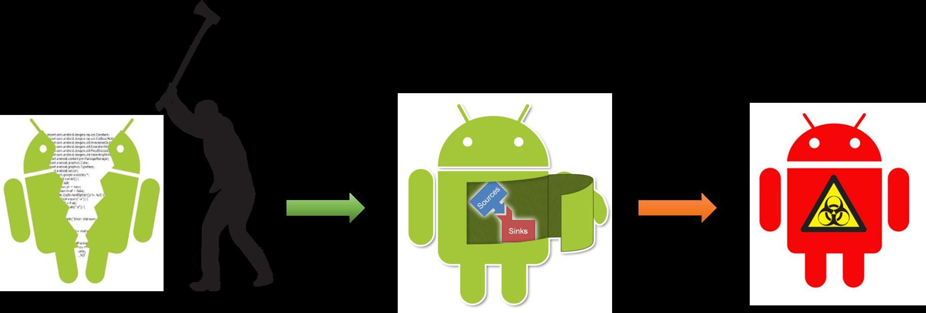 Отключение проверок состояния среды исполнения в Android-приложении - 1