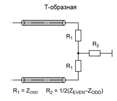 SamsPcbGuide, часть 7: Трассировка сигнальных линий. Дифференциальные пары - 11