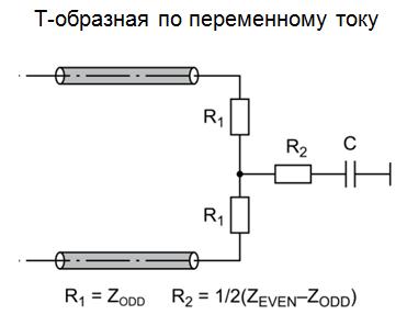 SamsPcbGuide, часть 7: Трассировка сигнальных линий. Дифференциальные пары - 13