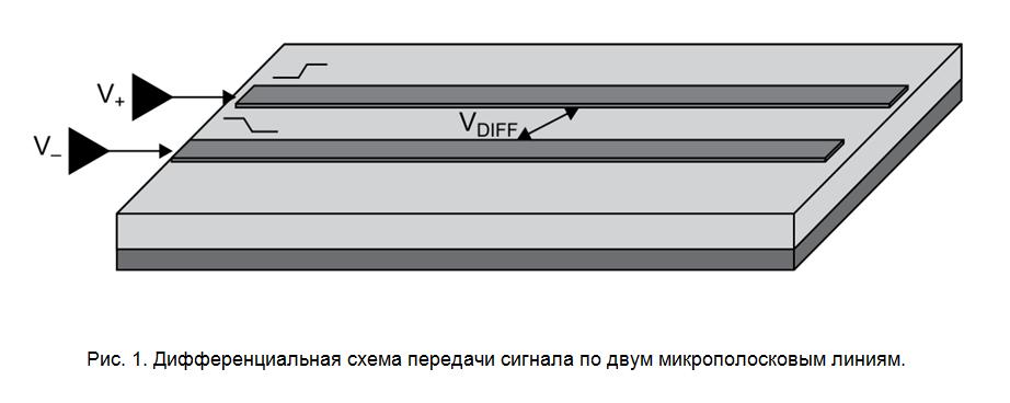 SamsPcbGuide, часть 7: Трассировка сигнальных линий. Дифференциальные пары - 2