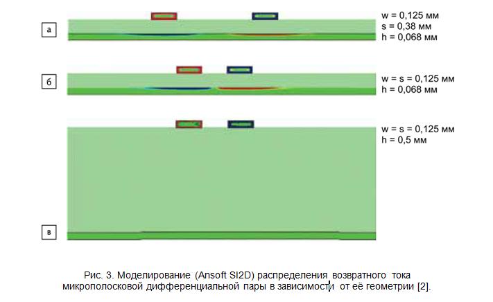 SamsPcbGuide, часть 7: Трассировка сигнальных линий. Дифференциальные пары - 4