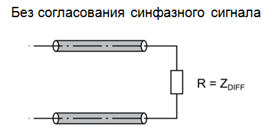 SamsPcbGuide, часть 7: Трассировка сигнальных линий. Дифференциальные пары - 7