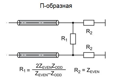 SamsPcbGuide, часть 7: Трассировка сигнальных линий. Дифференциальные пары - 9