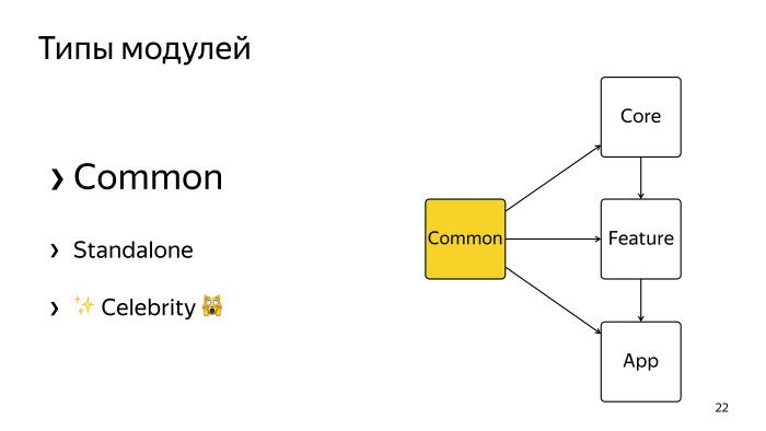 Многомодульность и Dagger 2. Лекция Яндекса - 17