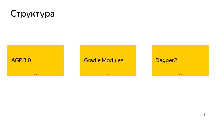 Многомодульность и Dagger 2. Лекция Яндекса - 3