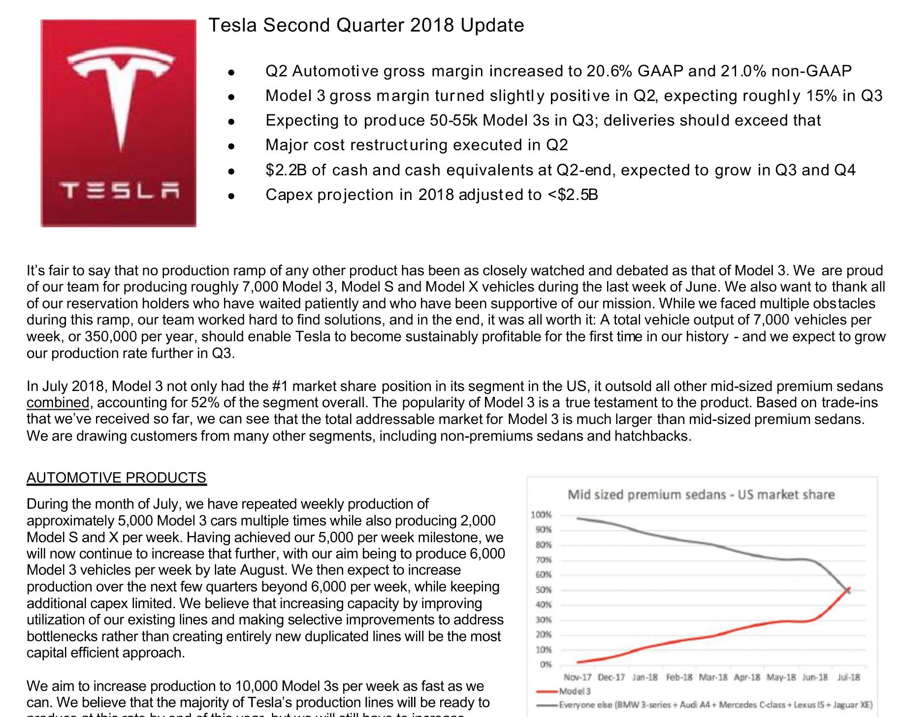 Чего не говорят об отчете Tesla - 2