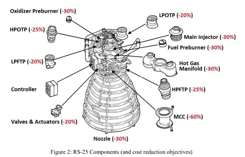Жизнь двигателя после смерти ракеты - 4