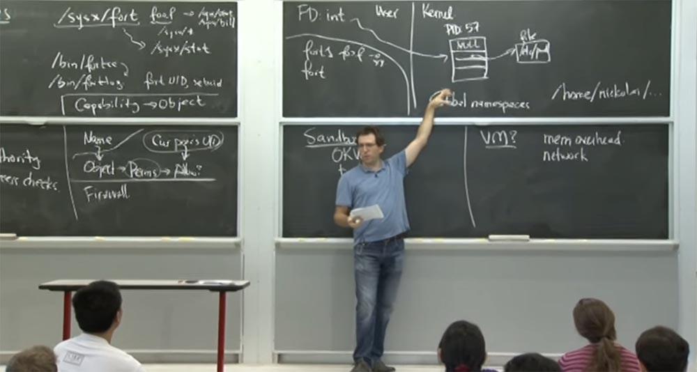 Курс MIT «Безопасность компьютерных систем». Лекция 6: «Возможности», часть 2 - 6