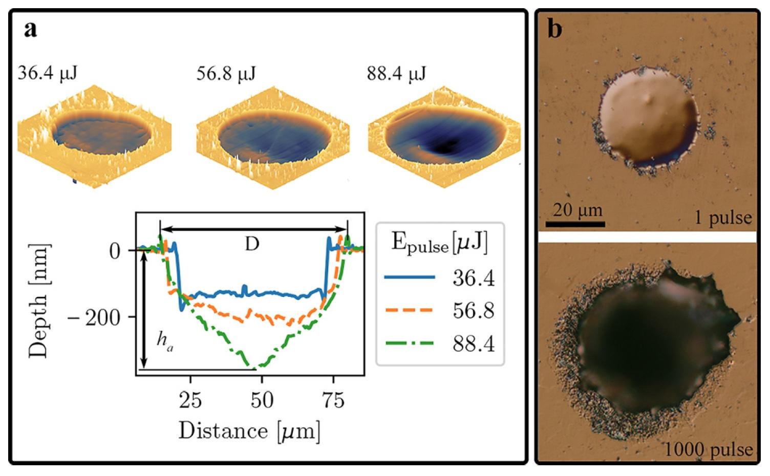 Лазерная абляция, теллуритовое стекло и допант Er2O3 - 5