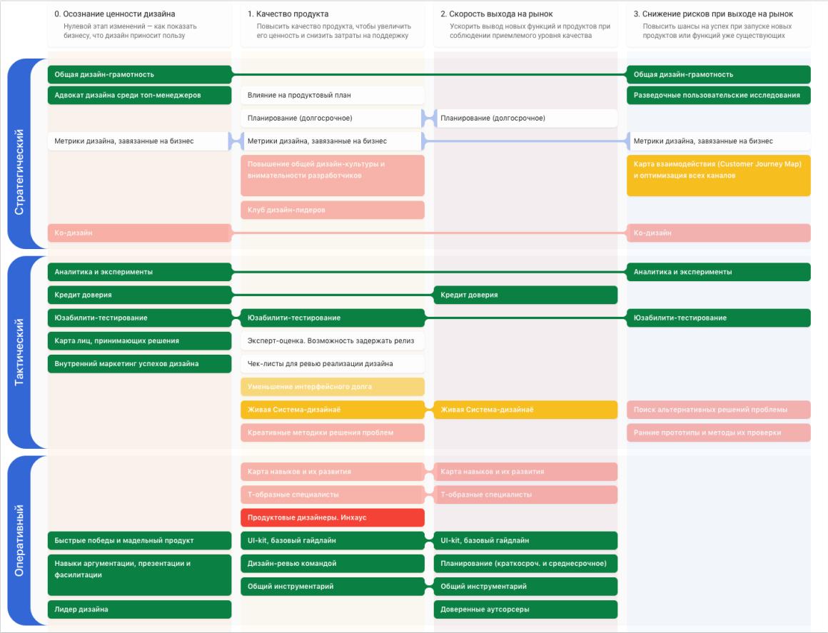Дайджест продуктового дизайна, июль 2018 - 20