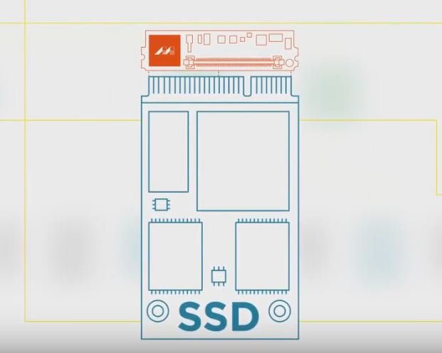 Marvell представляет первый в отрасли преобразующий контроллер NVMe-oF для SSD