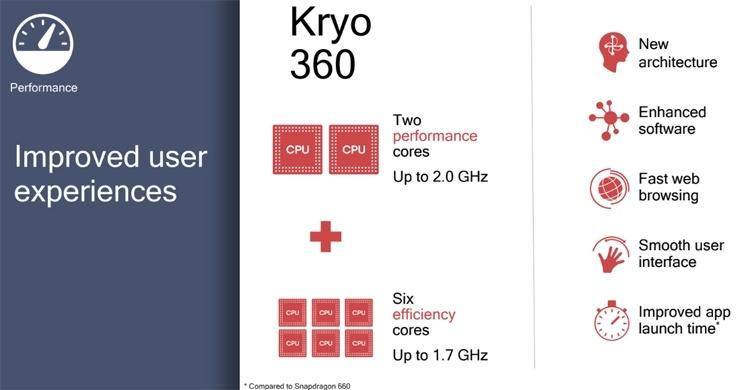 Snapdragon 670: процессор с AI-движком для смартфонов среднего уровня