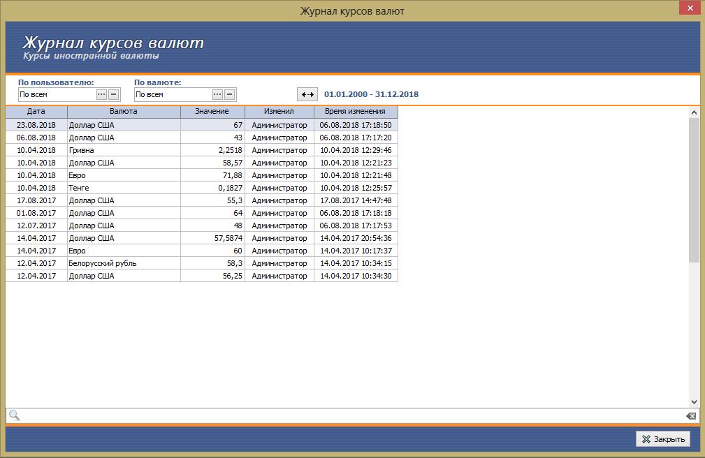 Фигак-фигак и в продакшн. Мы выпустили RegionSoft CRM 7.0 - 2