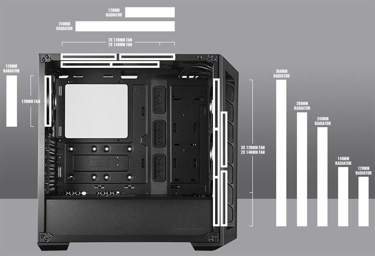Корпус MasterBox MB530P получил три панели из закалённого стекла