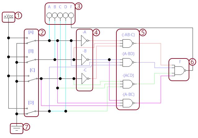 Пример проектирования цифрового устройства «на пальцах» - 14